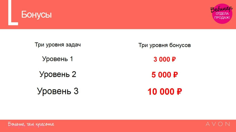 Бонусы Программы Летняя активность